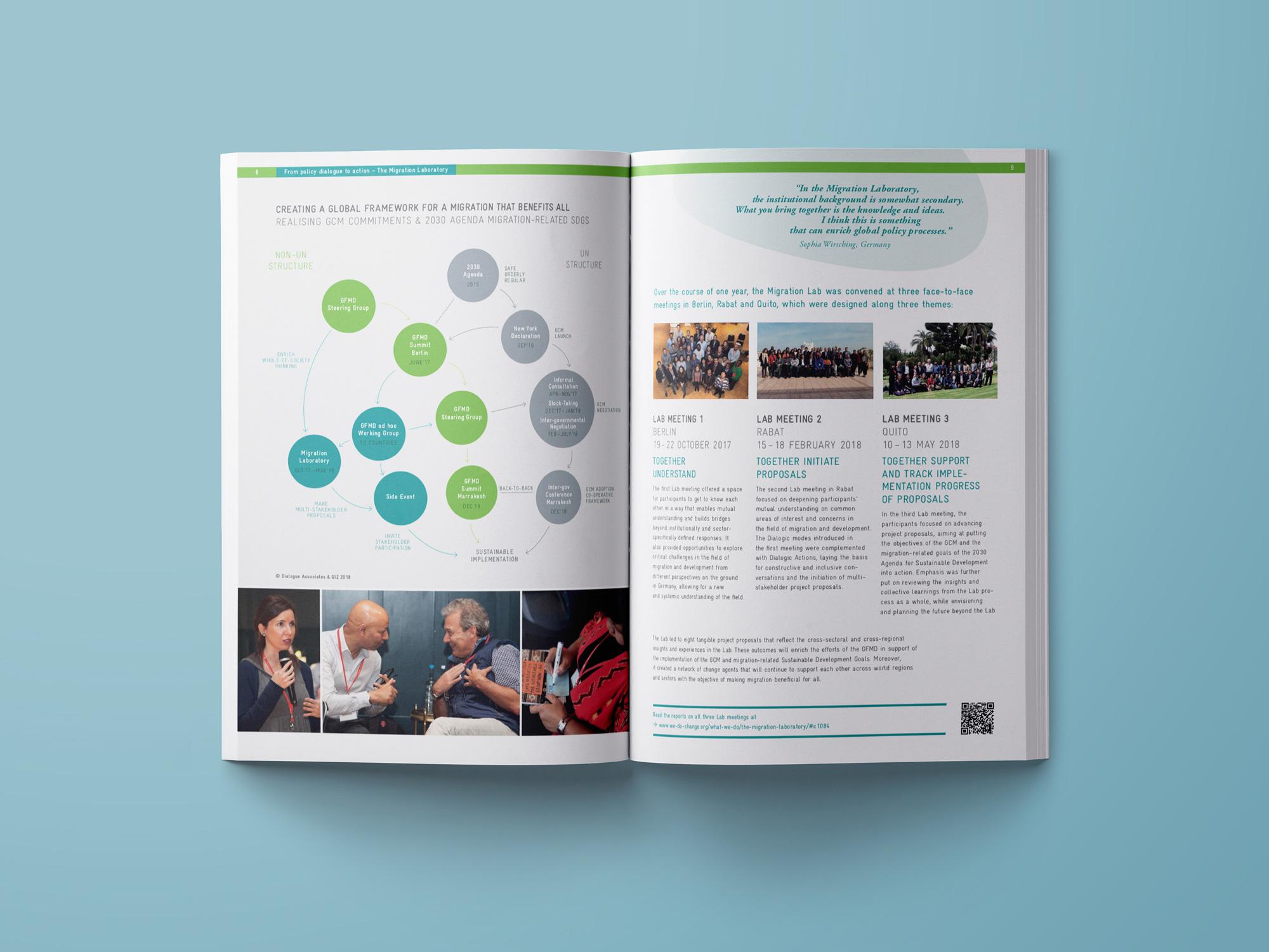 GLAC_Magazine_03b_2000x1500px